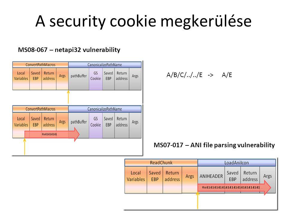 A security cookie megkerülése MS08-067 – netapi32 vulnerability MS07-017 – ANI file parsing vulnerability A/B/C/../../E -> A/E