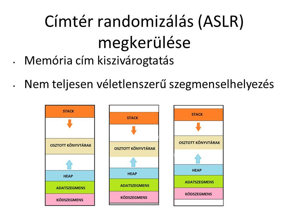 Címtér randomizálás (ASLR) megkerülése Memória cím kiszivárogtatás Nem teljesen véletlenszerű szegmenselhelyezés