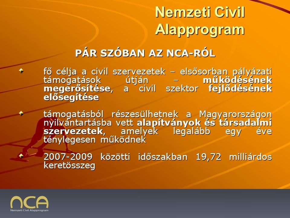 2009.01.23.2 PÁR SZÓBAN AZ NCA-RÓL fő célja a civil szervezetek – elsősorban pályázati támogatások útján – működésének megerősítése, a civil szektor fejlődésének elősegítése fő célja a civil szervezetek – elsősorban pályázati támogatások útján – működésének megerősítése, a civil szektor fejlődésének elősegítése támogatásból részesülhetnek a Magyarországon nyilvántartásba vett alapítványok és társadalmi szervezetek, amelyek legalább egy éve ténylegesen működnek 2007-2009 közötti időszakban 19,72 milliárdos keretösszeg Nemzeti Civil Alapprogram