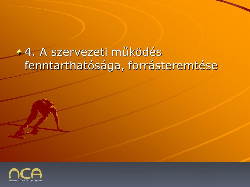4. A szervezeti működés fenntarthatósága, forrásteremtése 2009.01.23.22