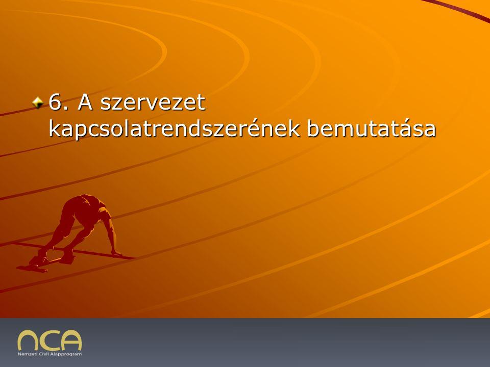6. A szervezet kapcsolatrendszerének bemutatása 2009.01.23.24