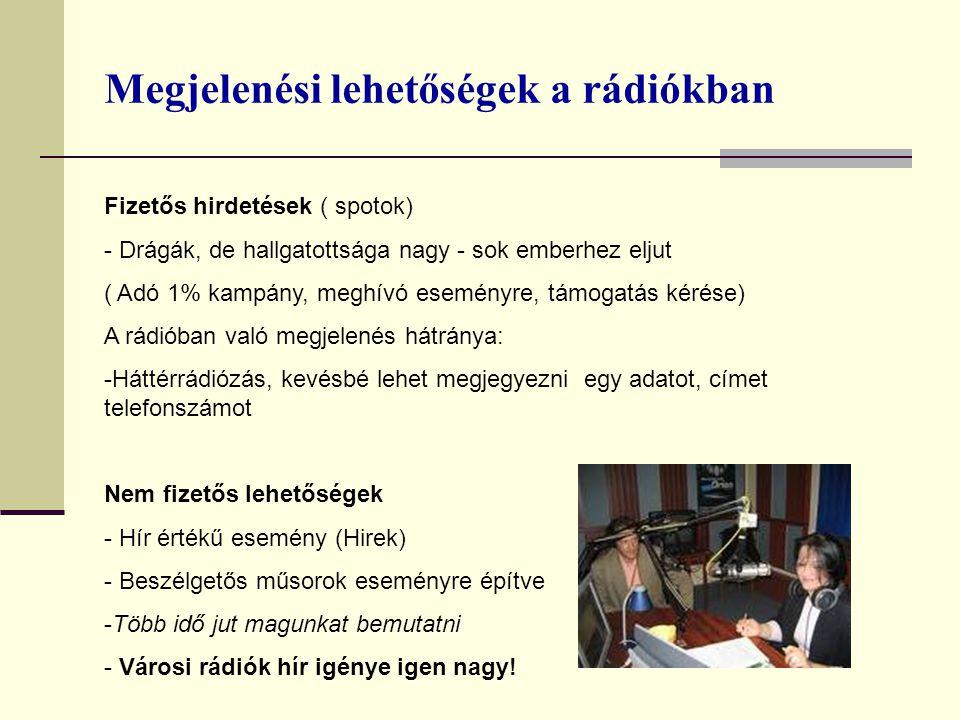 Megjelenési lehetőségek a rádiókban Fizetős hirdetések ( spotok) - Drágák, de hallgatottsága nagy - sok emberhez eljut ( Adó 1% kampány, meghívó esemé