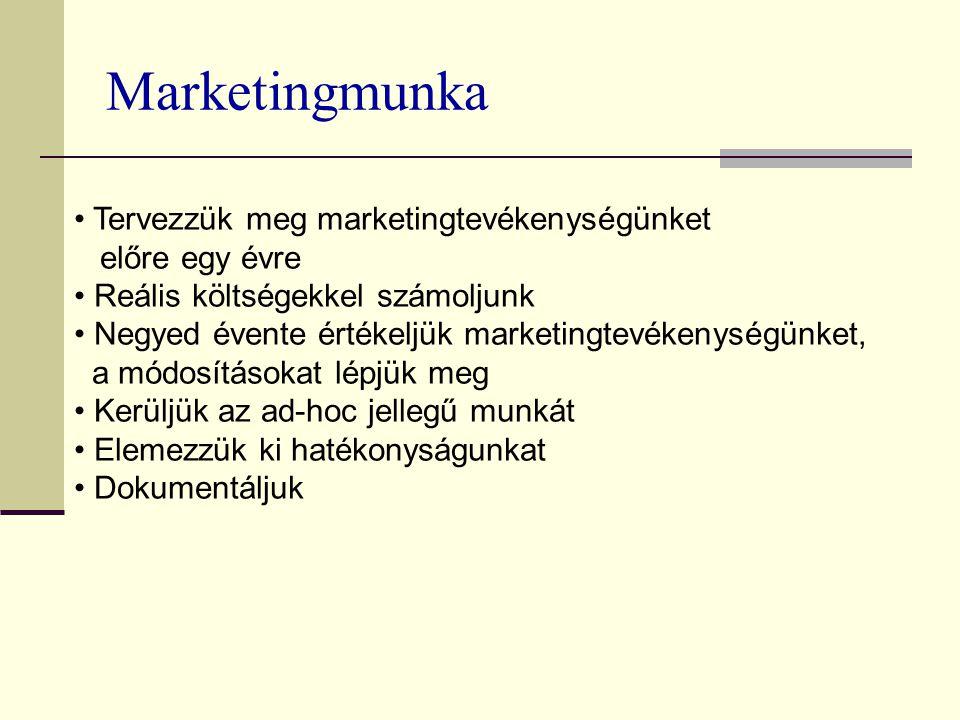 Marketingmunka Tervezzük meg marketingtevékenységünket előre egy évre Reális költségekkel számoljunk Negyed évente értékeljük marketingtevékenységünket, a módosításokat lépjük meg Kerüljük az ad-hoc jellegű munkát Elemezzük ki hatékonyságunkat Dokumentáljuk