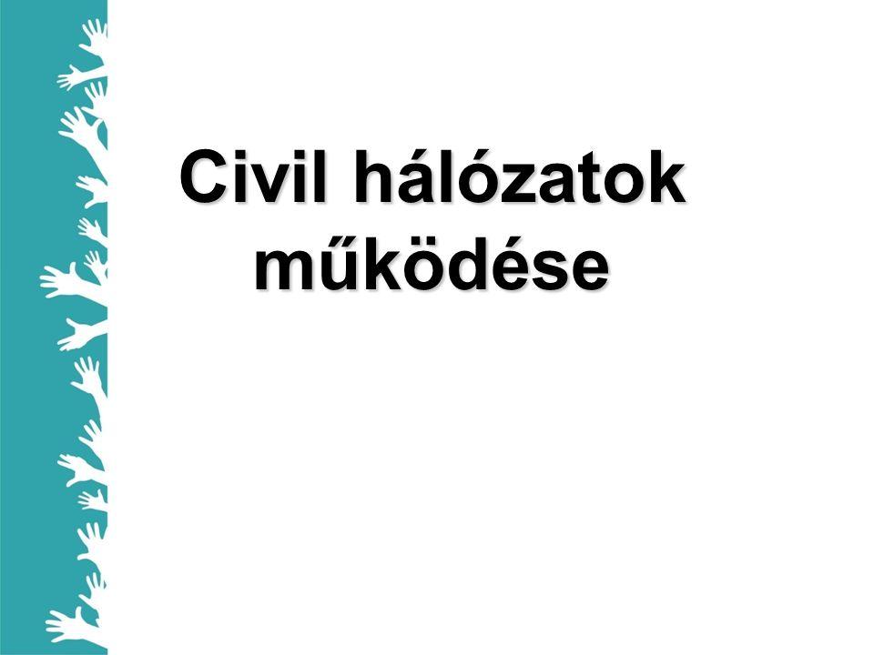 Civil hálózatok működése