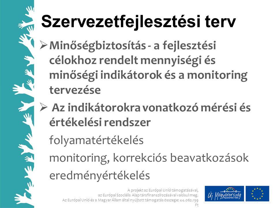 Szervezetfejlesztési terv  Minőségbiztosítás - a fejlesztési célokhoz rendelt mennyiségi és minőségi indikátorok és a monitoring tervezése  Az indikátorokra vonatkozó mérési és értékelési rendszer folyamatértékelés monitoring, korrekciós beavatkozások eredményértékelés A projekt az Európai Unió támogatásával, az Európai Szociális Alap társfinanszírozásával valósul meg.