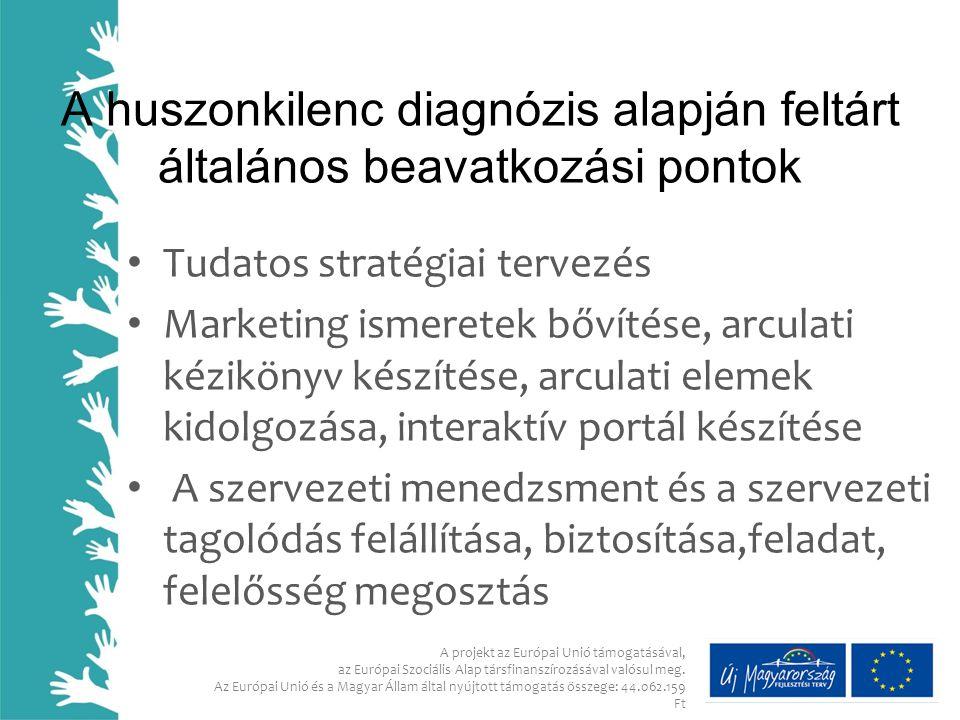 A huszonkilenc diagnózis alapján feltárt általános beavatkozási pontok Tudatos stratégiai tervezés Marketing ismeretek bővítése, arculati kézikönyv készítése, arculati elemek kidolgozása, interaktív portál készítése A szervezeti menedzsment és a szervezeti tagolódás felállítása, biztosítása,feladat, felelősség megosztás A projekt az Európai Unió támogatásával, az Európai Szociális Alap társfinanszírozásával valósul meg.