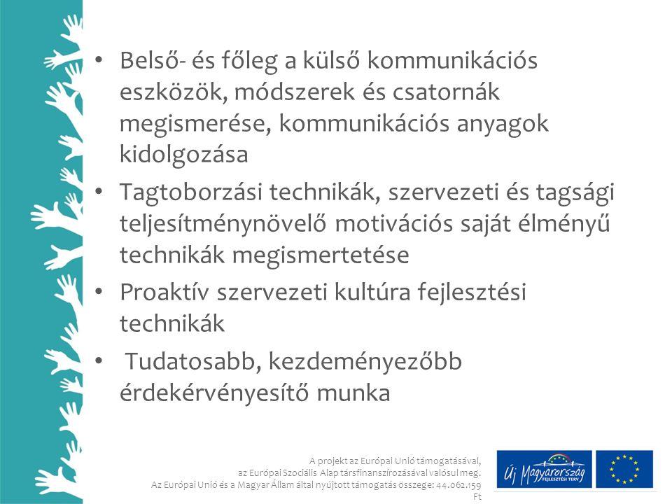 Belső- és főleg a külső kommunikációs eszközök, módszerek és csatornák megismerése, kommunikációs anyagok kidolgozása Tagtoborzási technikák, szervezeti és tagsági teljesítménynövelő motivációs saját élményű technikák megismertetése Proaktív szervezeti kultúra fejlesztési technikák Tudatosabb, kezdeményezőbb érdekérvényesítő munka A projekt az Európai Unió támogatásával, az Európai Szociális Alap társfinanszírozásával valósul meg.