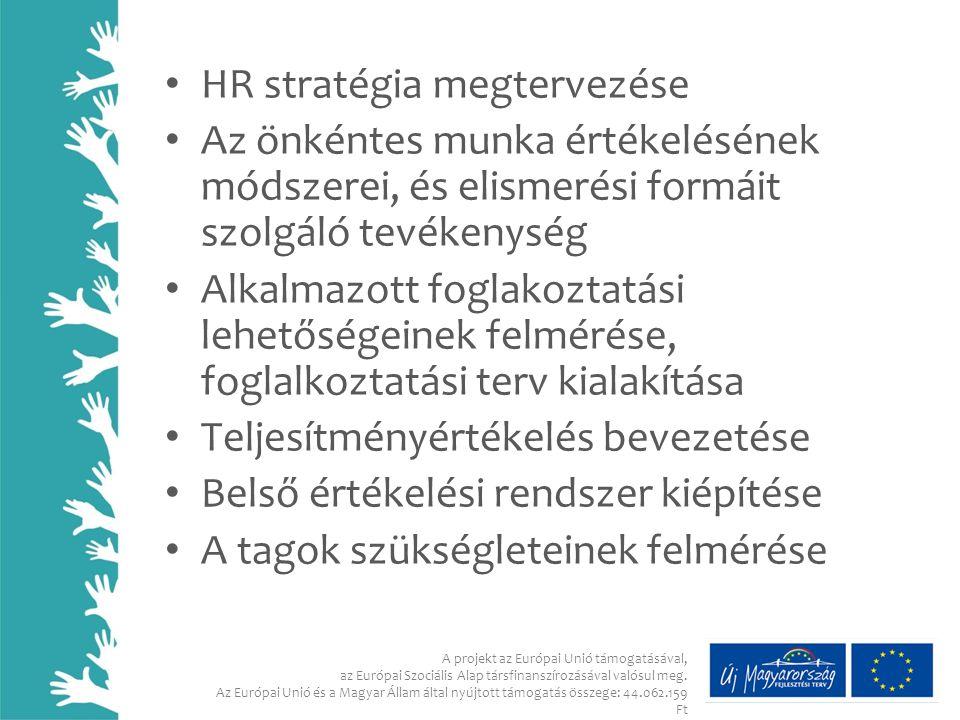 HR stratégia megtervezése Az önkéntes munka értékelésének módszerei, és elismerési formáit szolgáló tevékenység Alkalmazott foglakoztatási lehetőségeinek felmérése, foglalkoztatási terv kialakítása Teljesítményértékelés bevezetése Belső értékelési rendszer kiépítése A tagok szükségleteinek felmérése A projekt az Európai Unió támogatásával, az Európai Szociális Alap társfinanszírozásával valósul meg.