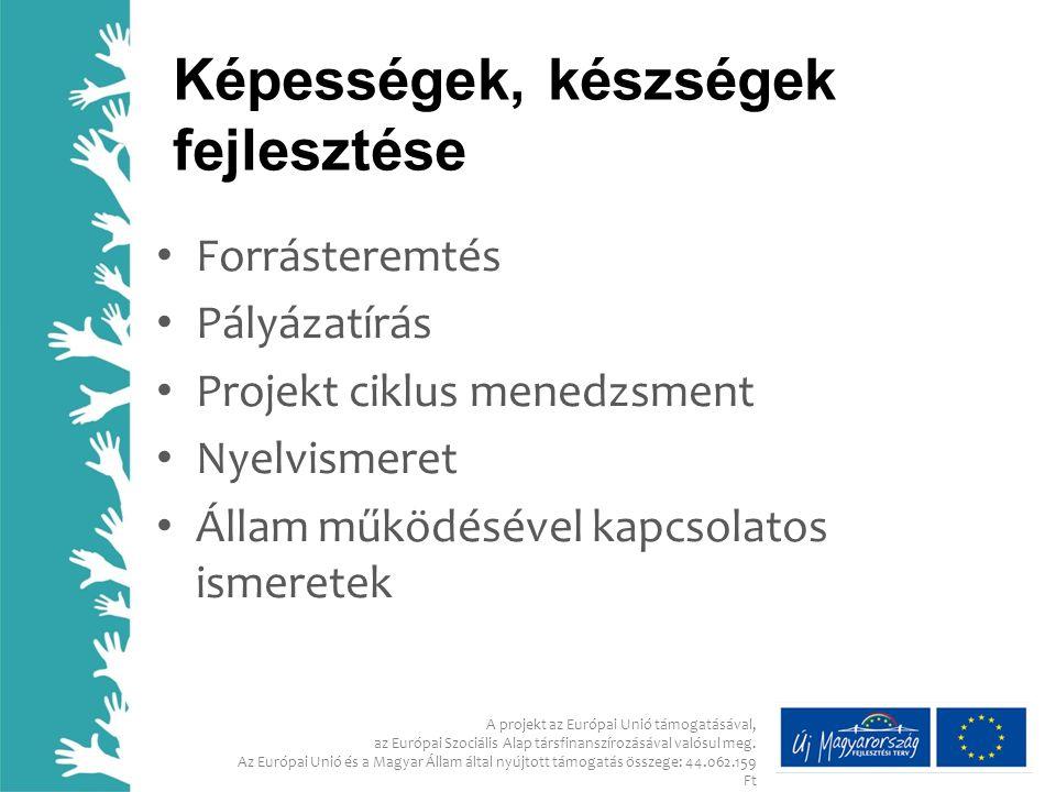 Képességek, készségek fejlesztése Forrásteremtés Pályázatírás Projekt ciklus menedzsment Nyelvismeret Állam működésével kapcsolatos ismeretek A projekt az Európai Unió támogatásával, az Európai Szociális Alap társfinanszírozásával valósul meg.