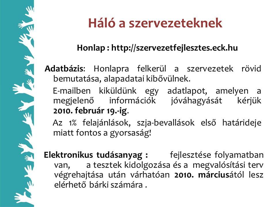 Honlap : http://szervezetfejlesztes.eck.hu Háló a szervezeteknek Adatbázis: Honlapra felkerül a szervezetek rövid bemutatása, alapadatai kibővülnek.