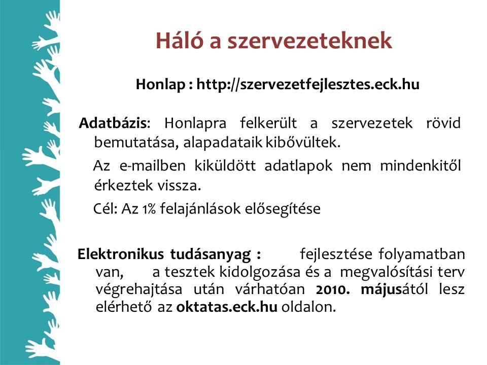 Honlap : http://szervezetfejlesztes.eck.hu Háló a szervezeteknek Adatbázis: Honlapra felkerült a szervezetek rövid bemutatása, alapadataik kibővültek.