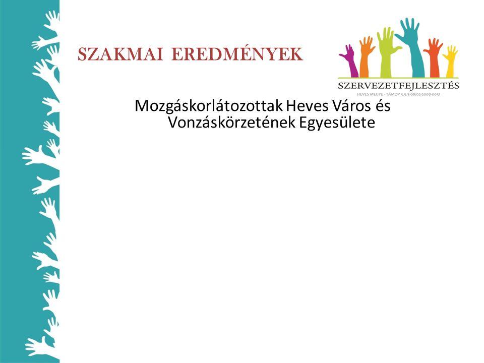 SZAKMAI EREDMÉNYEK Mozgáskorlátozottak Heves Város és Vonzáskörzetének Egyesülete