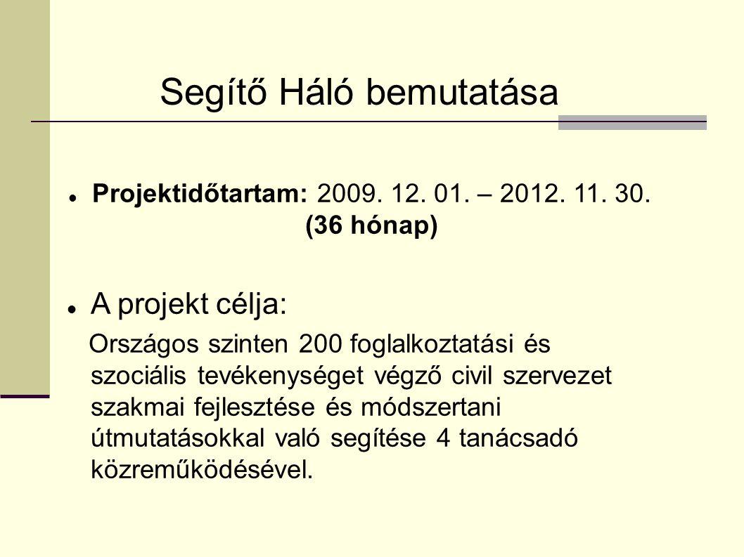 Projektidőtartam: 2009.12. 01. – 2012. 11. 30.