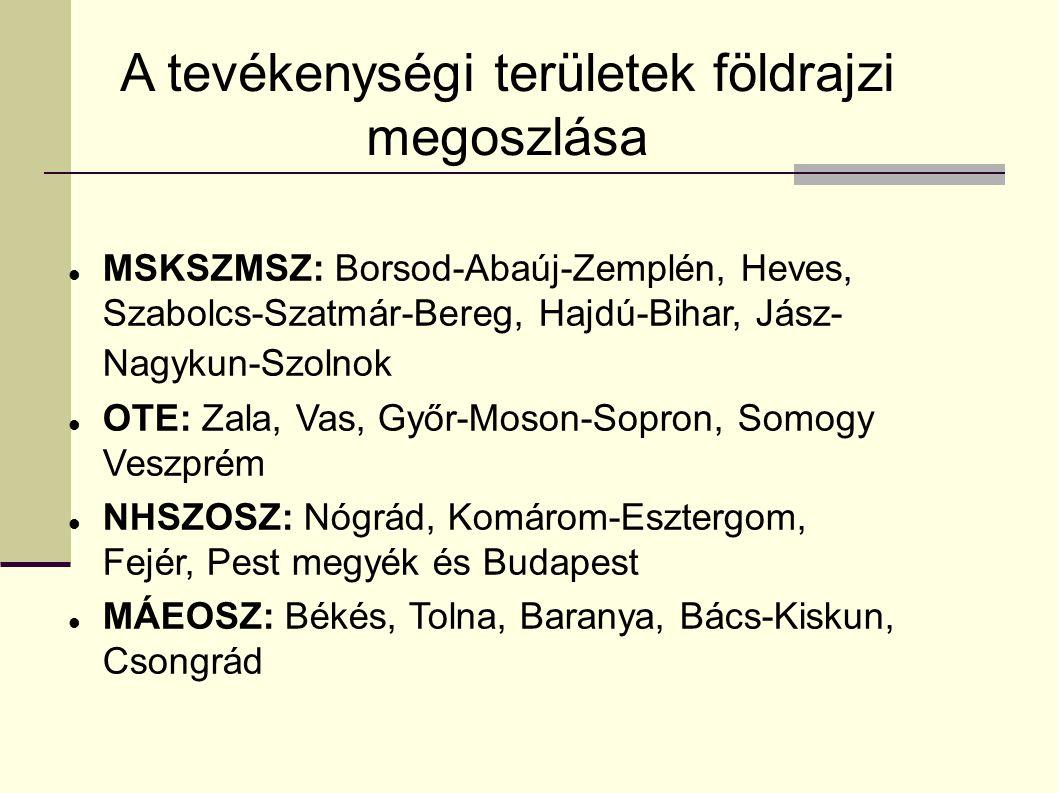 MSKSZMSZ: Borsod-Abaúj-Zemplén, Heves, Szabolcs-Szatmár-Bereg, Hajdú-Bihar, Jász- Nagykun-Szolnok OTE: Zala, Vas, Győr-Moson-Sopron, Somogy Veszprém NHSZOSZ: Nógrád, Komárom-Esztergom, Fejér, Pest megyék és Budapest MÁEOSZ: Békés, Tolna, Baranya, Bács-Kiskun, Csongrád A tevékenységi területek földrajzi megoszlása