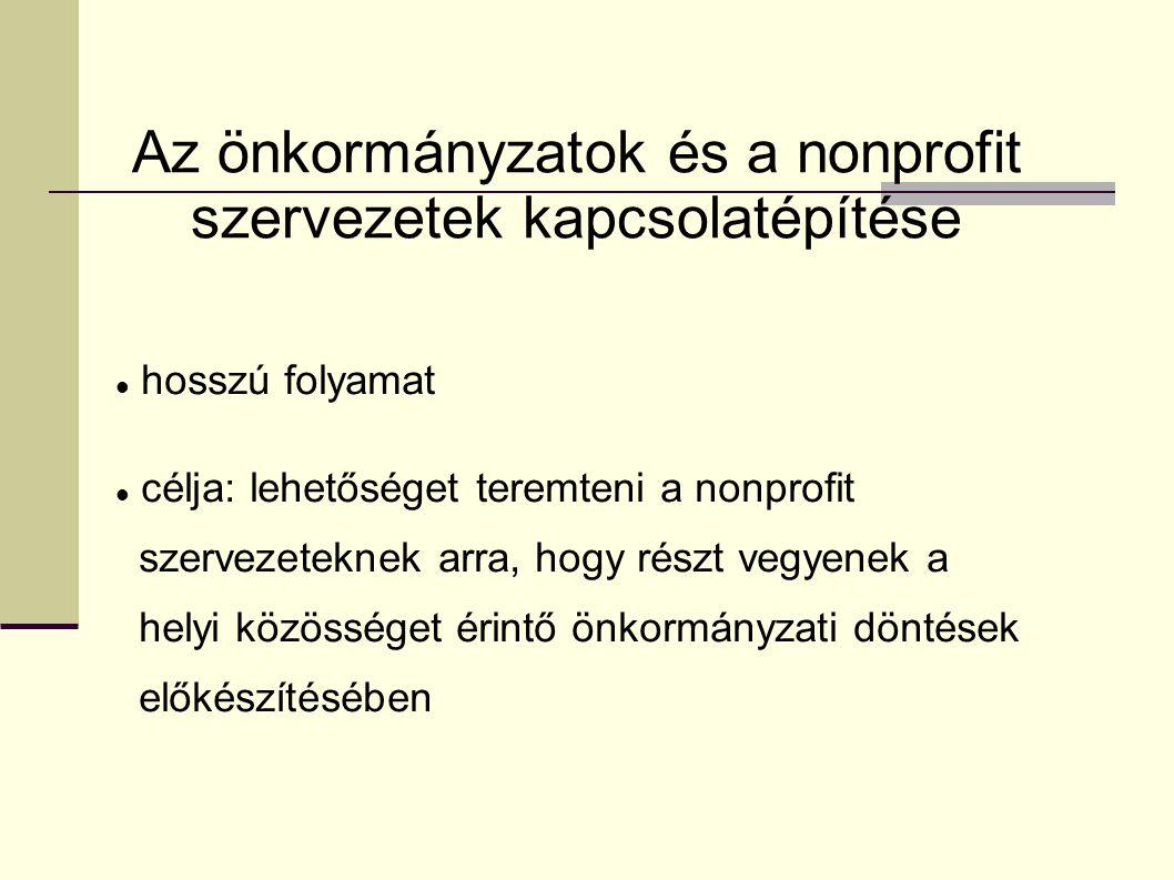 Az önkormányzatok és a nonprofit szervezetek kapcsolatépítése hosszú folyamat célja: lehetőséget teremteni a nonprofit szervezeteknek arra, hogy részt vegyenek a helyi közösséget érintő önkormányzati döntések előkészítésében