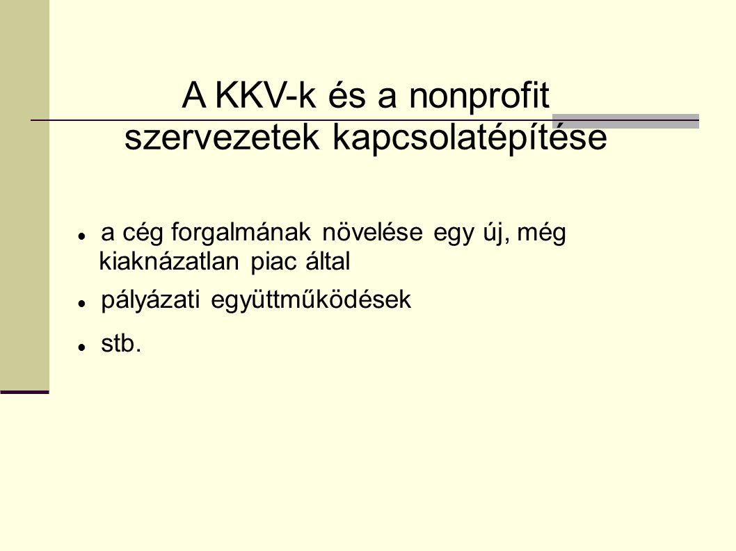 A KKV-k és a nonprofit szervezetek kapcsolatépítése a cég forgalmának növelése egy új, még kiaknázatlan piac által pályázati együttműködések stb.