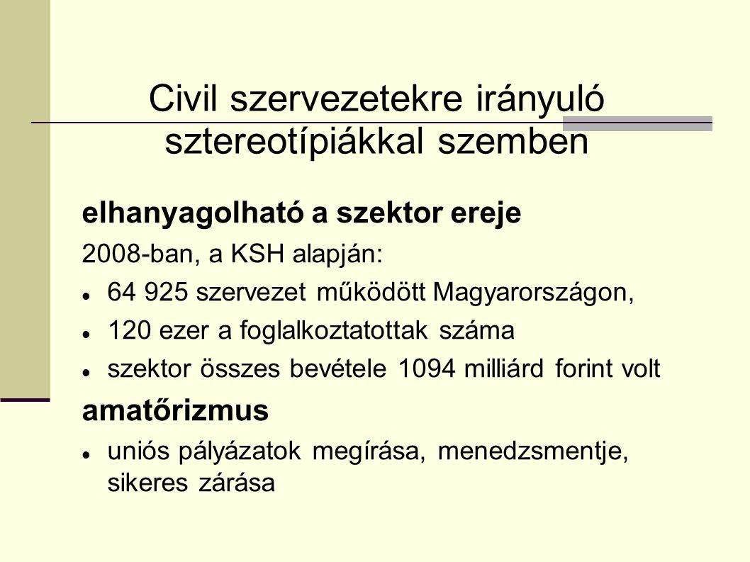Civil szervezetekre irányuló sztereotípiákkal szemben elhanyagolható a szektor ereje 2008-ban, a KSH alapján: 64 925 szervezet működött Magyarországon, 120 ezer a foglalkoztatottak száma szektor összes bevétele 1094 milliárd forint volt amatőrizmus uniós pályázatok megírása, menedzsmentje, sikeres zárása