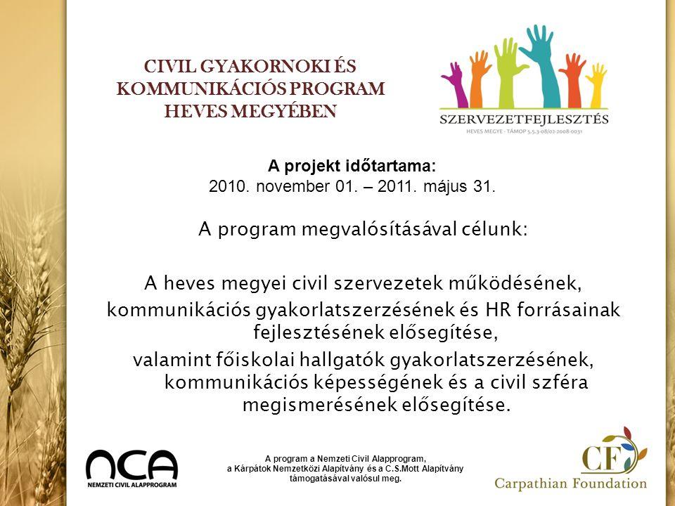 CIVIL GYAKORNOKI ÉS KOMMUNIKÁCIÓS PROGRAM HEVES MEGYÉBEN A program megvalósításával célunk: A heves megyei civil szervezetek működésének, kommunikáció