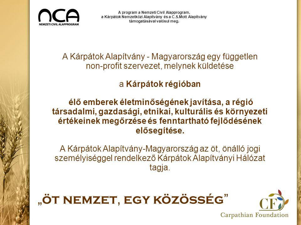 Kárpátok Alapítvány egyéb projektje CIVIL GYAKORNOKI ÉS KOMMUNIKÁCIÓS PROGRAM HEVES MEGYÉBEN NCA-CIV-10-C-0323 A program a Nemzeti Civil Alapprogram, a Kárpátok Nemzetközi Alapítvány és a C.S.Mott Alapítvány támogatásával valósul meg.