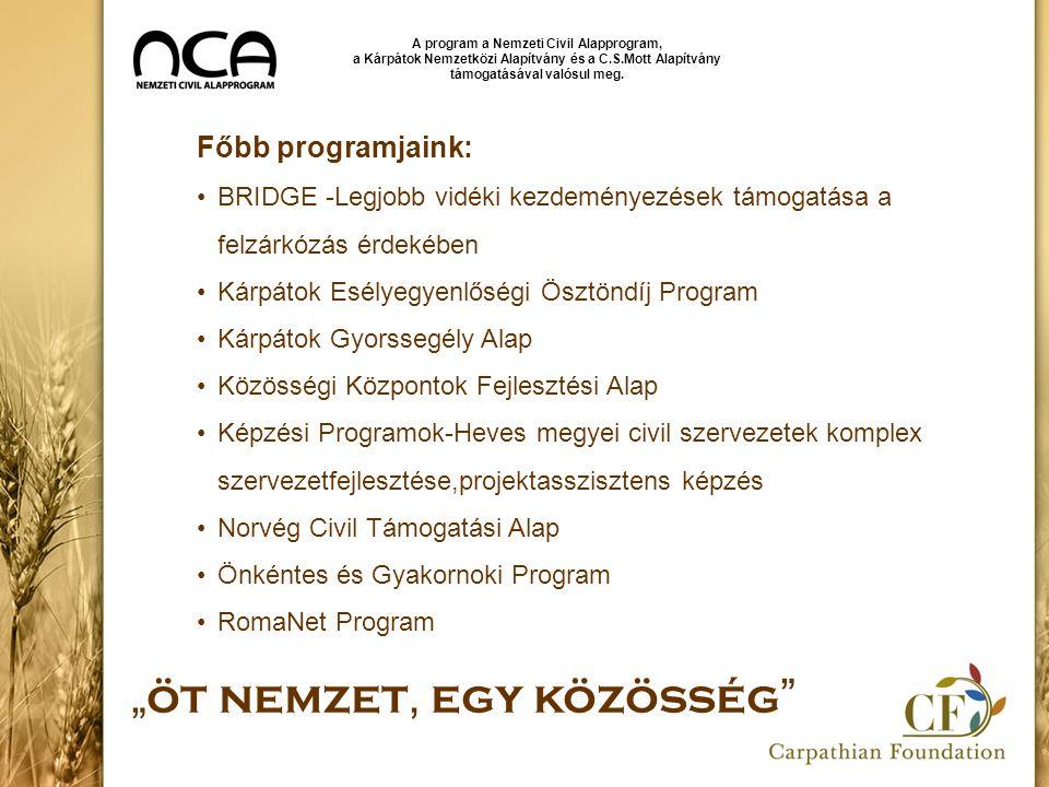 A projekt időtartama: 2010.október 01. – 2011. május 31.