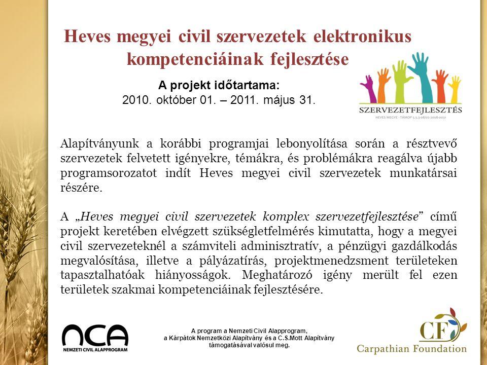 A PROJEKT CÉLJA Heves megyei civil szervezetek elektronikus és non-profit működési kompetenciáinak fejlesztése műhelymunkák keretében, valamint Projekt Ciklus Menedzsment (projektötlet generálás, pályázatírás, és projektek megvalósítása) akkreditált képzés lebonyolítása Heves megyei civil szervezeti képviselőknek A program a Nemzeti Civil Alapprogram, a Kárpátok Nemzetközi Alapítvány és a C.S.Mott Alapítvány támogatásával valósul meg.
