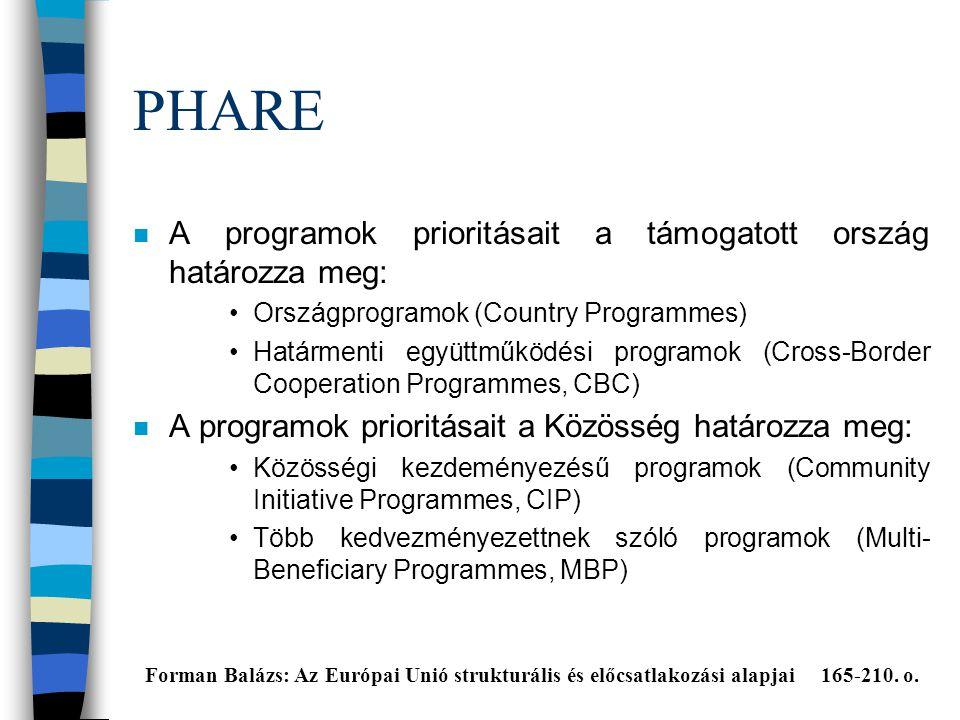 PHARE n A programok prioritásait a támogatott ország határozza meg: Országprogramok (Country Programmes) Határmenti együttműködési programok (Cross-Border Cooperation Programmes, CBC) n A programok prioritásait a Közösség határozza meg: Közösségi kezdeményezésű programok (Community Initiative Programmes, CIP) Több kedvezményezettnek szóló programok (Multi- Beneficiary Programmes, MBP) Forman Balázs: Az Európai Unió strukturális és előcsatlakozási alapjai 165-210.