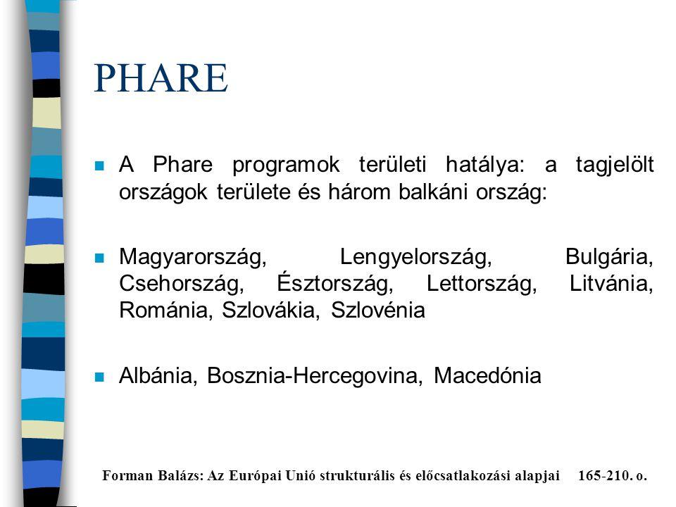 PHARE n A Phare programok területi hatálya: a tagjelölt országok területe és három balkáni ország: n Magyarország, Lengyelország, Bulgária, Csehország, Észtország, Lettország, Litvánia, Románia, Szlovákia, Szlovénia n Albánia, Bosznia-Hercegovina, Macedónia Forman Balázs: Az Európai Unió strukturális és előcsatlakozási alapjai 165-210.