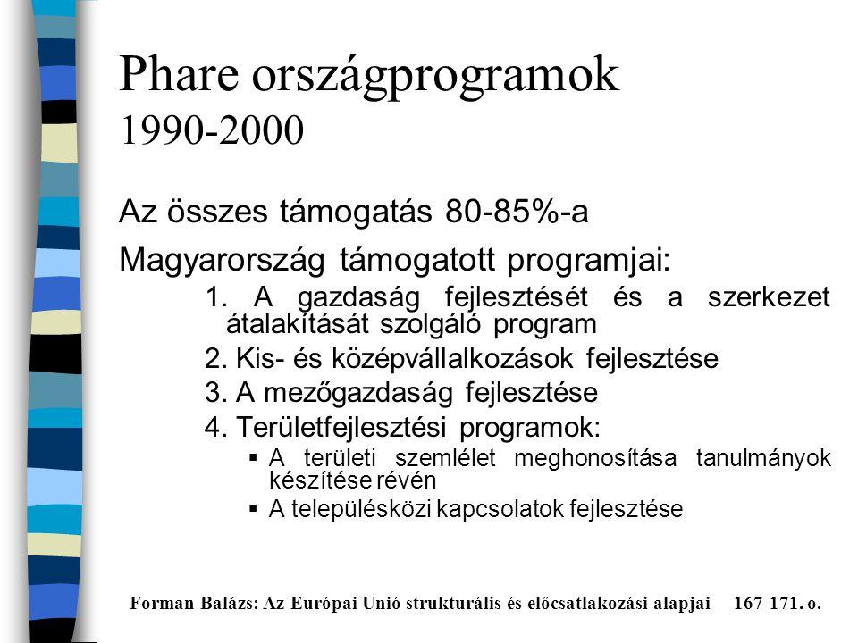 Phare országprogramok 1990-2000 Az összes támogatás 80-85%-a Magyarország támogatott programjai: 1.