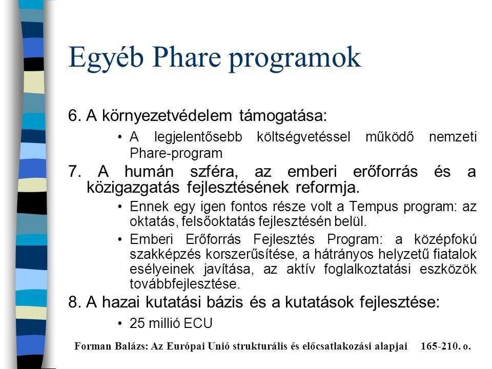 Egyéb Phare programok 6.