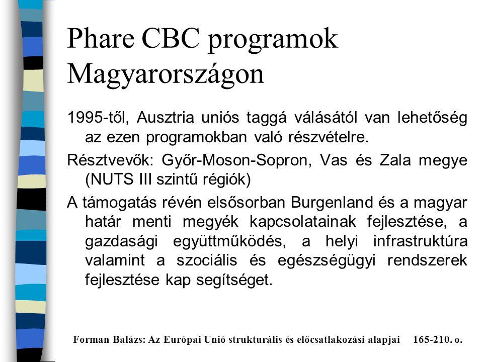 Phare CBC programok Magyarországon 1995-től, Ausztria uniós taggá válásától van lehetőség az ezen programokban való részvételre.