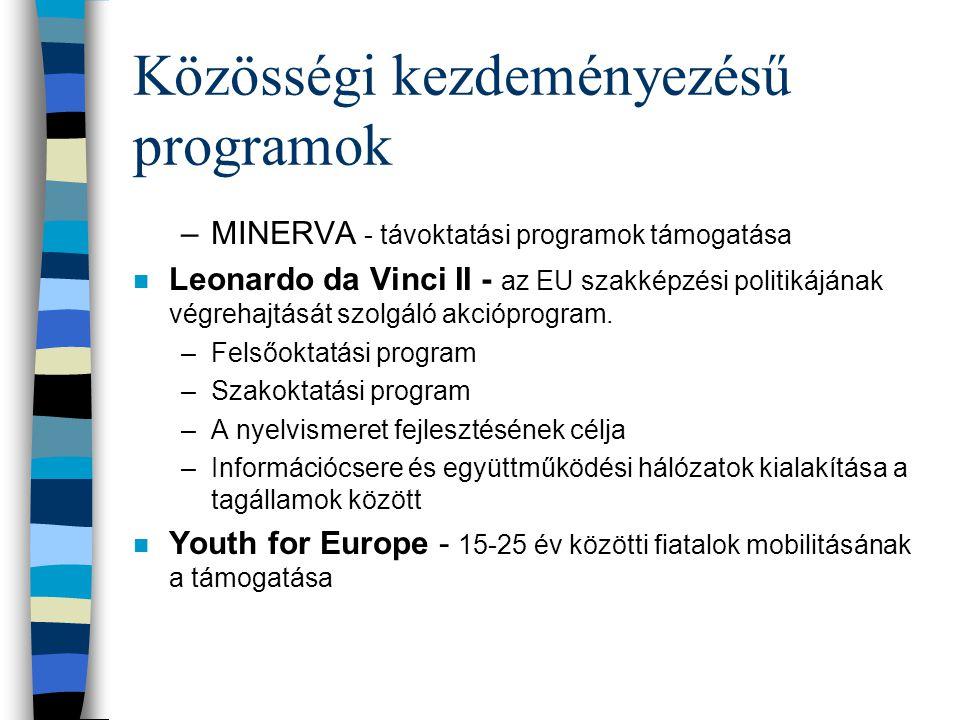 Közösségi kezdeményezésű programok –MINERVA - távoktatási programok támogatása n Leonardo da Vinci II - az EU szakképzési politikájának végrehajtását szolgáló akcióprogram.