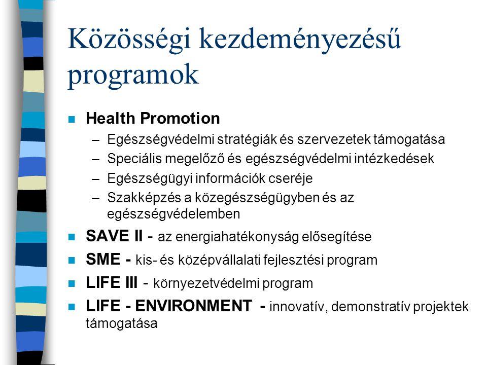Közösségi kezdeményezésű programok n Health Promotion –Egészségvédelmi stratégiák és szervezetek támogatása –Speciális megelőző és egészségvédelmi intézkedések –Egészségügyi információk cseréje –Szakképzés a közegészségügyben és az egészségvédelemben n SAVE II - az energiahatékonyság elősegítése n SME - kis- és középvállalati fejlesztési program n LIFE III - környezetvédelmi program n LIFE - ENVIRONMENT - innovatív, demonstratív projektek támogatása