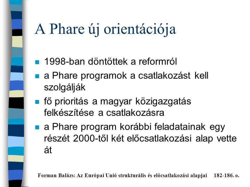A Phare új orientációja n 1998-ban döntöttek a reformról n a Phare programok a csatlakozást kell szolgálják n fő prioritás a magyar közigazgatás felkészítése a csatlakozásra n a Phare program korábbi feladatainak egy részét 2000-től két előcsatlakozási alap vette át Forman Balázs: Az Európai Unió strukturális és előcsatlakozási alapjai 182-186.