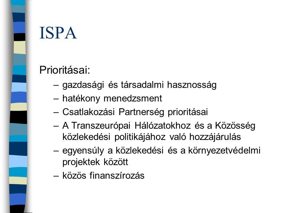 ISPA Prioritásai: –gazdasági és társadalmi hasznosság –hatékony menedzsment –Csatlakozási Partnerség prioritásai –A Transzeurópai Hálózatokhoz és a Közösség közlekedési politikájához való hozzájárulás –egyensúly a közlekedési és a környezetvédelmi projektek között –közös finanszírozás