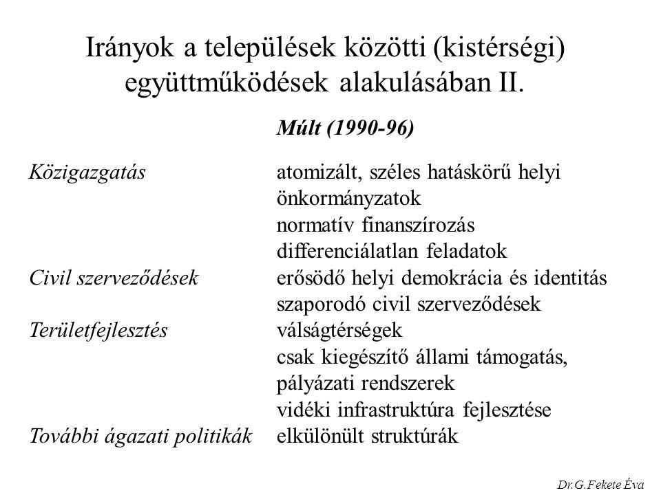 Irányok a települések közötti (kistérségi) együttműködések alakulásában II.