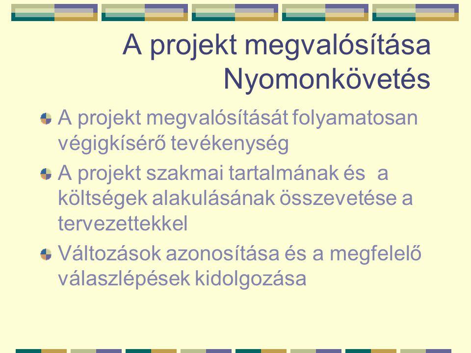 A projekt megvalósítása Nyomonkövetés A projekt megvalósítását folyamatosan végigkísérő tevékenység A projekt szakmai tartalmának és a költségek alakulásának összevetése a tervezettekkel Változások azonosítása és a megfelelő válaszlépések kidolgozása