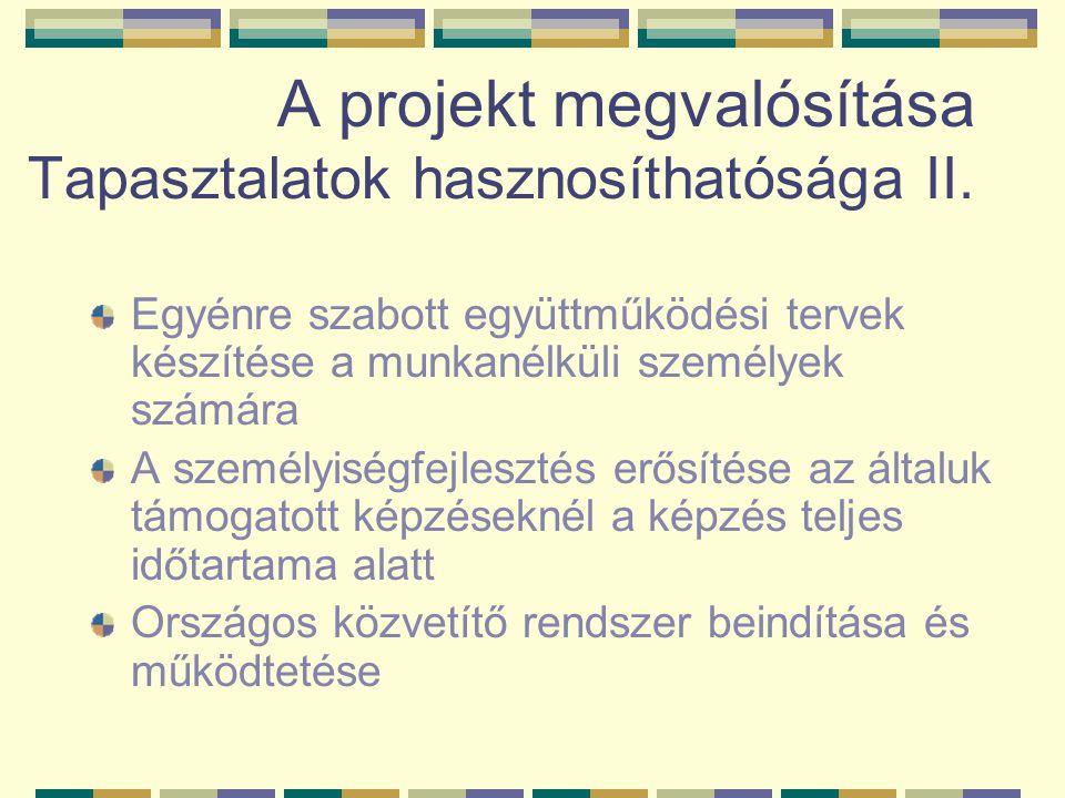 A projekt megvalósítása Tapasztalatok hasznosíthatósága II. Egyénre szabott együttműködési tervek készítése a munkanélküli személyek számára A személy