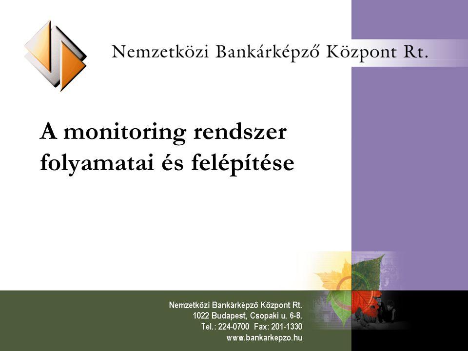 A monitoring rendszer folyamatai és felépítése