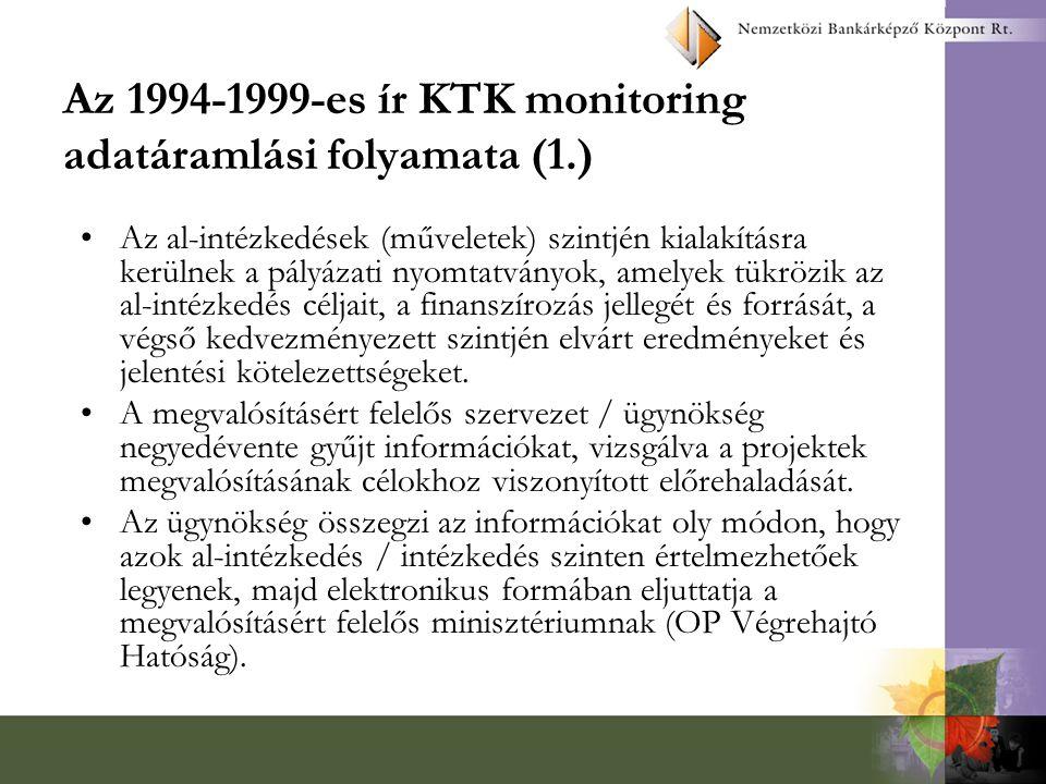 Az 1994-1999-es ír KTK monitoring adatáramlási folyamata (1.) Az al-intézkedések (műveletek) szintjén kialakításra kerülnek a pályázati nyomtatványok,