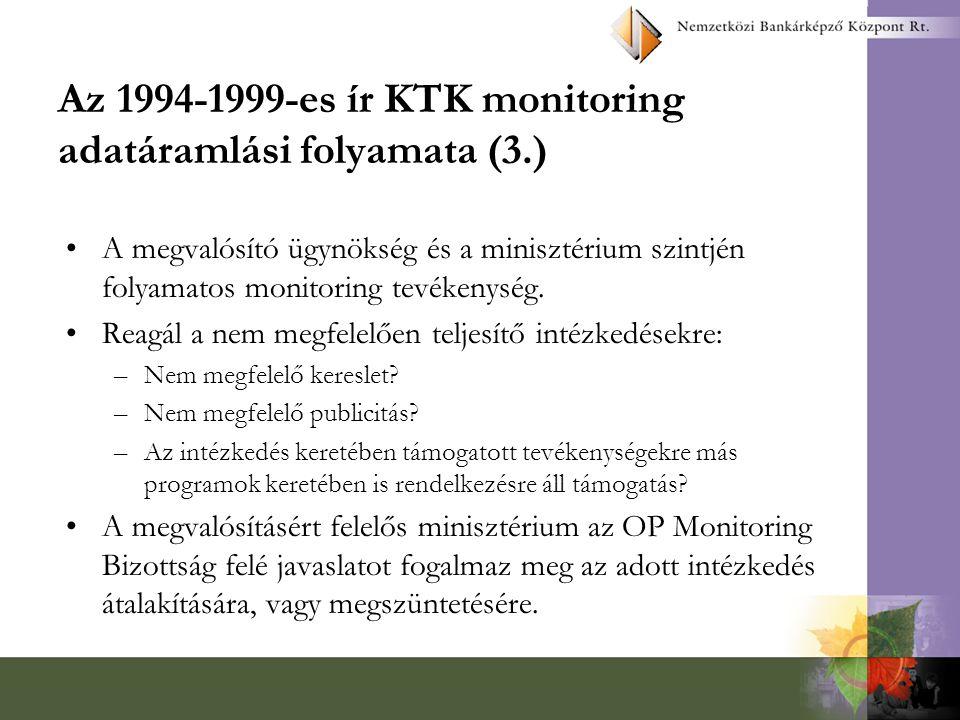 Az 1994-1999-es ír KTK monitoring adatáramlási folyamata (3.) A megvalósító ügynökség és a minisztérium szintjén folyamatos monitoring tevékenység. Re