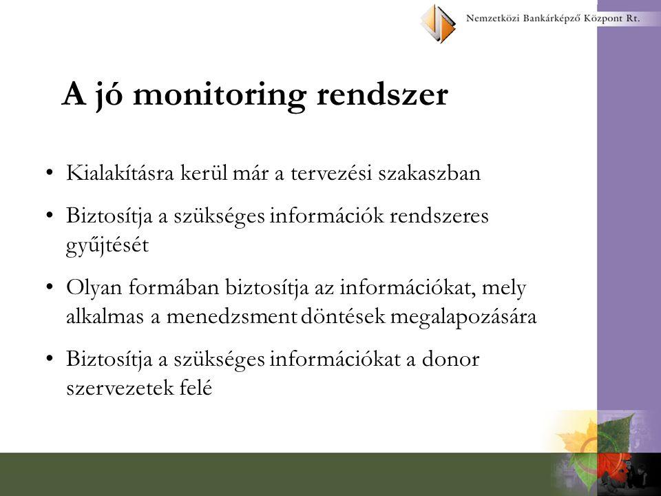 A jó monitoring rendszer Kialakításra kerül már a tervezési szakaszban Biztosítja a szükséges információk rendszeres gyűjtését Olyan formában biztosítja az információkat, mely alkalmas a menedzsment döntések megalapozására Biztosítja a szükséges információkat a donor szervezetek felé
