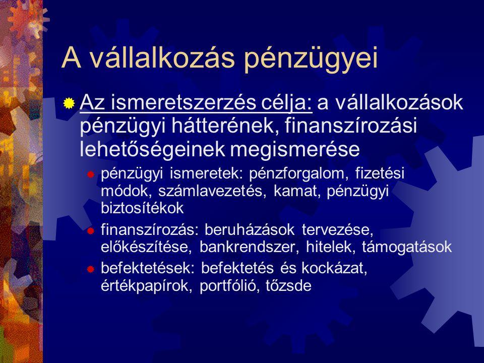 A vállalkozás pénzügyei  Az ismeretszerzés célja: a vállalkozások pénzügyi hátterének, finanszírozási lehetőségeinek megismerése  pénzügyi ismeretek