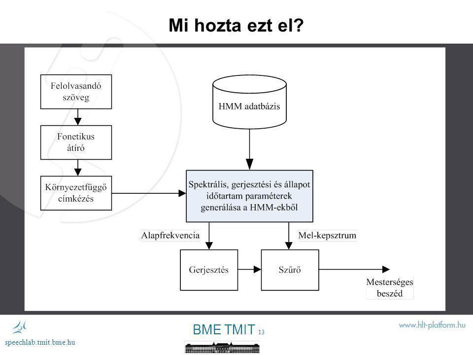 BME TMIT 12 speechlab.tmit.bme.hu Mi hozta ezt el.