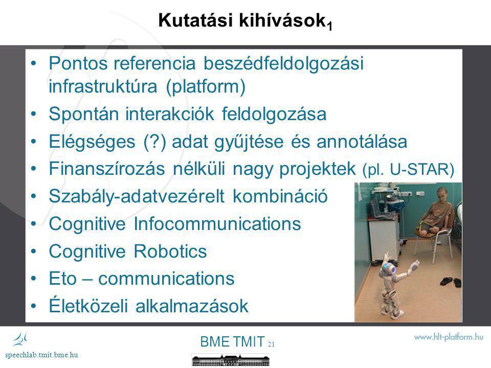 BME TMIT 20 speechlab.tmit.bme.hu Elérhető erőforrások Világszínvonalú nyelv- és beszédtechnológiai együttműködő K+F kapacitás (www.hlt-platform.hu)www.hlt-platform.hu Cégek (AITIA, Morphologic, Nextent, … ) Nemzetközi hálózatok Hiányoznak a nagy ipari K+F központok Hiányzik a fókuszált (kormányzati) odafigyelés, a minőségi elvárások META-NET