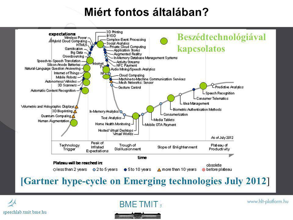 BME TMIT 4 speechlab.tmit.bme.hu Miért fontos általában.