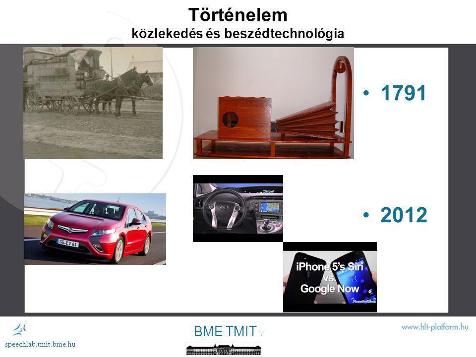 BME TMIT 7 speechlab.tmit.bme.hu Történelem közlekedés és beszédtechnológia 1791 2012
