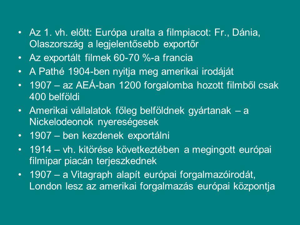 Az 1. vh. előtt: Európa uralta a filmpiacot: Fr., Dánia, Olaszország a legjelentősebb exportőr Az exportált filmek 60-70 %-a francia A Pathé 1904-ben