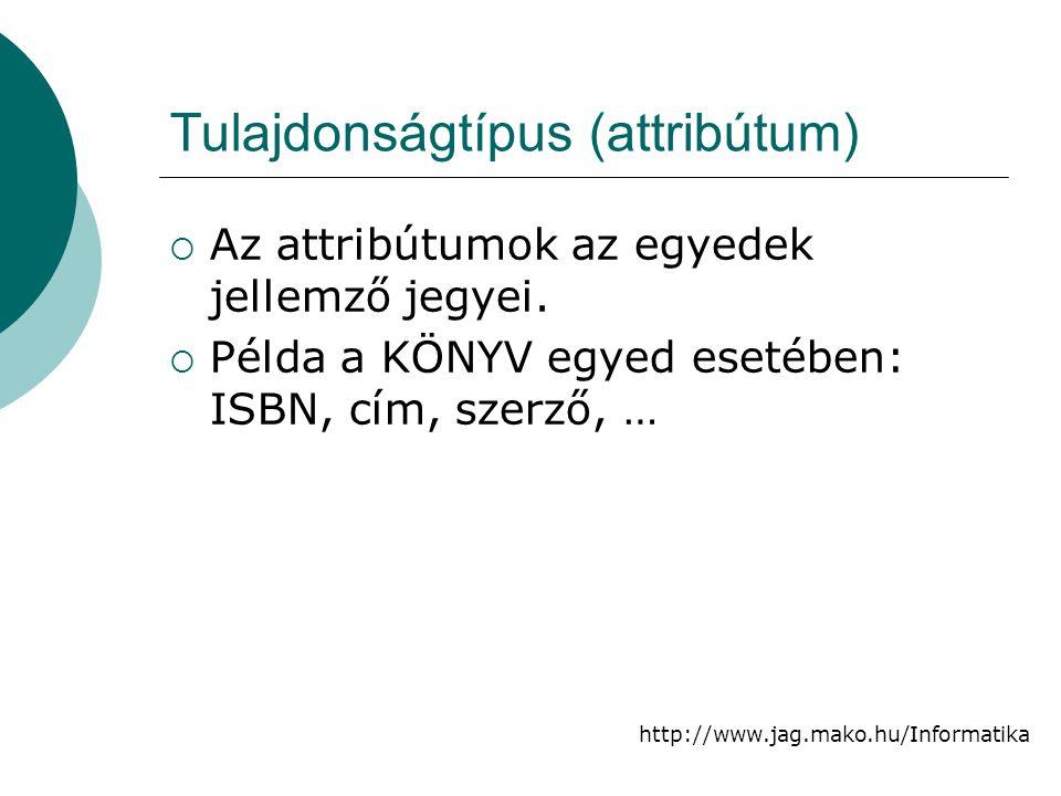 http://www.jag.mako.hu/Informatika Tulajdonságtípus (attribútum)  Az attribútumok az egyedek jellemző jegyei.  Példa a KÖNYV egyed esetében: ISBN, c