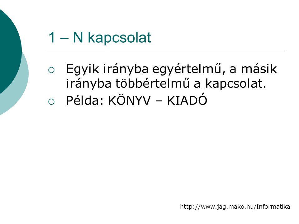 http://www.jag.mako.hu/Informatika 1 – N kapcsolat  Egyik irányba egyértelmű, a másik irányba többértelmű a kapcsolat.  Példa: KÖNYV – KIADÓ