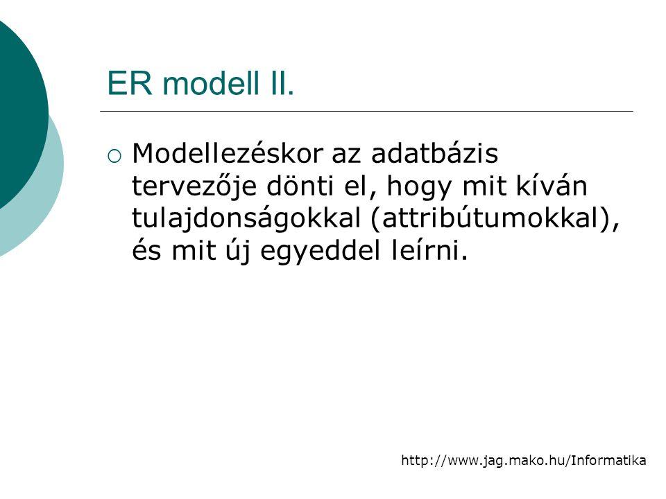 http://www.jag.mako.hu/Informatika ER modell II.  Modellezéskor az adatbázis tervezője dönti el, hogy mit kíván tulajdonságokkal (attribútumokkal), é